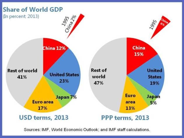 china-size-matters-3